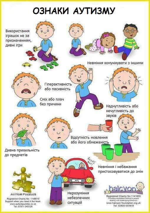 фото ознаки аутизму